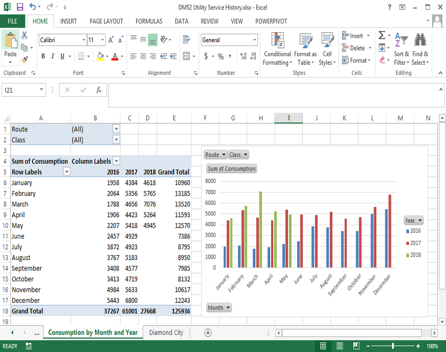 from almost anywhere built in excel pivot table capabilities give you full control over data and allow you to create meaningful charts and graphs that
